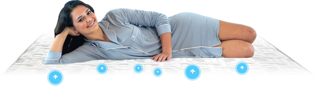 Pressure Points and Motion Transfer of Bed