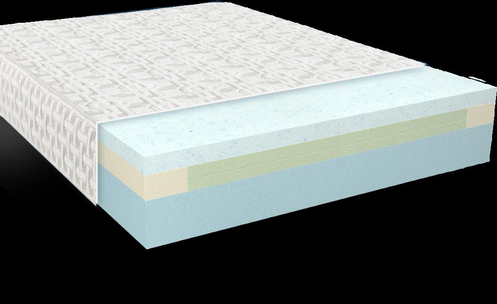 Reviewing Foam Construction