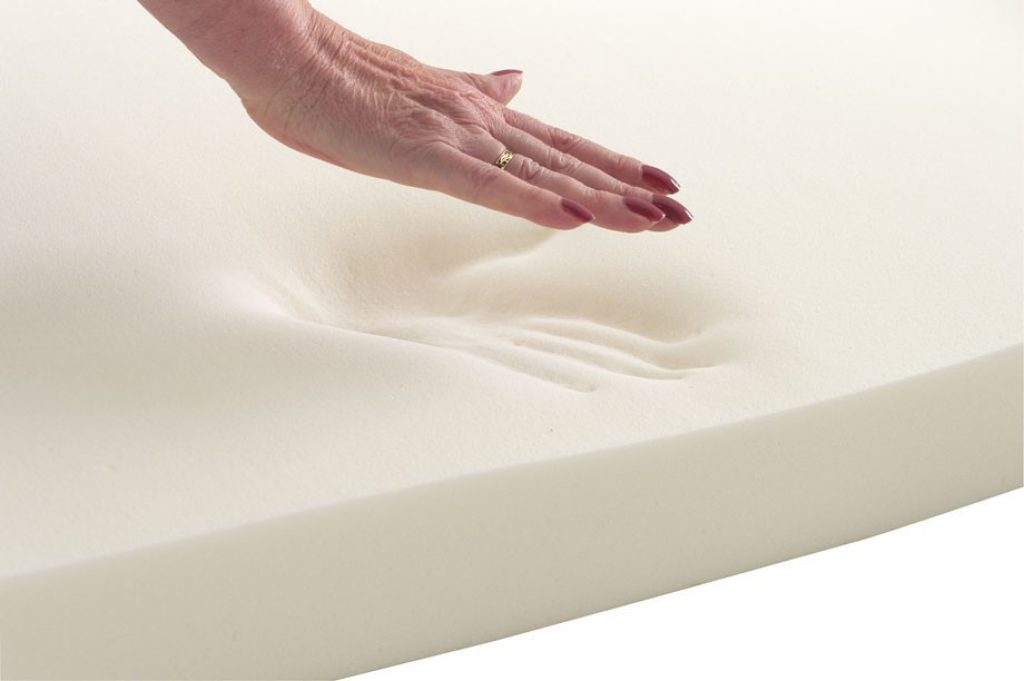Audit of Memory Foam Layers