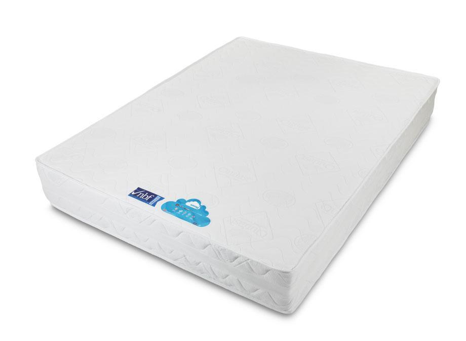 Snug Mattress Review and Summary